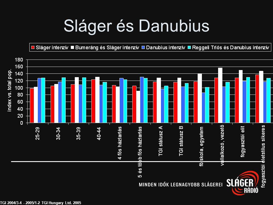 Sláger és Danubius TGI 2004/3-4 - 2005/1-2 TGI Hungary Ltd. 2005