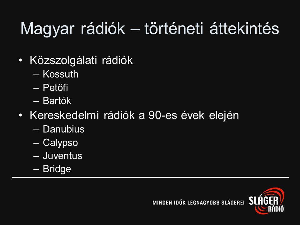 Magyar rádiók – történeti áttekintés