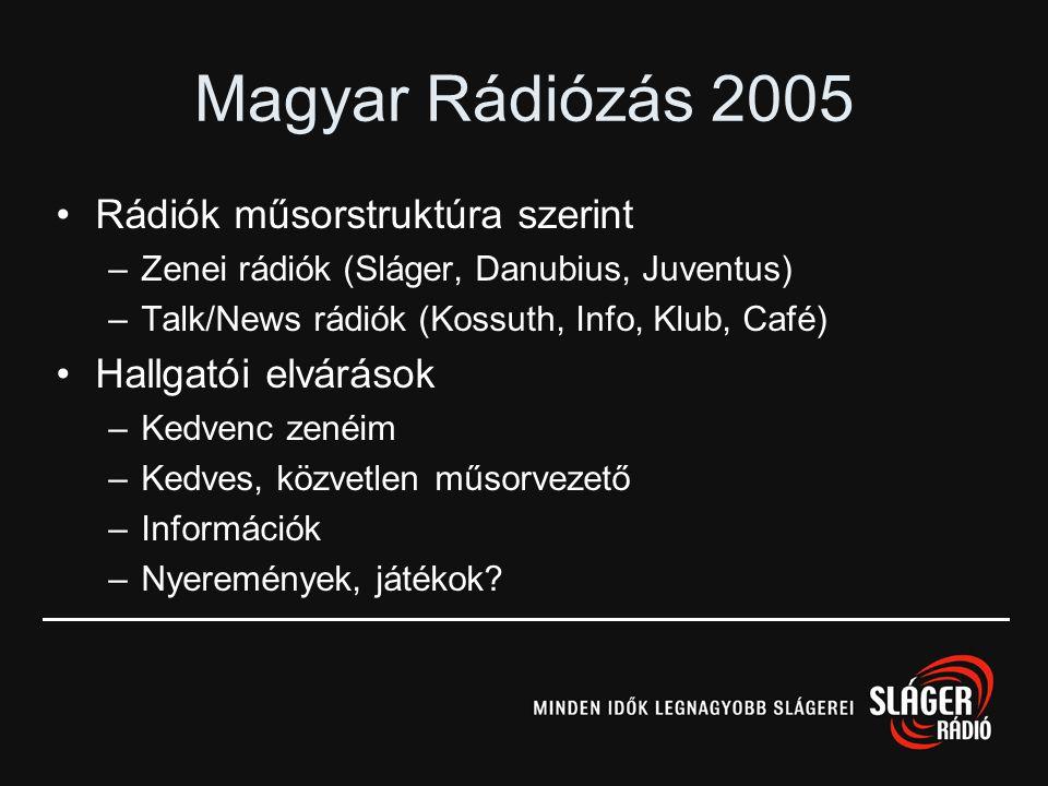 Magyar Rádiózás 2005 Rádiók műsorstruktúra szerint Hallgatói elvárások