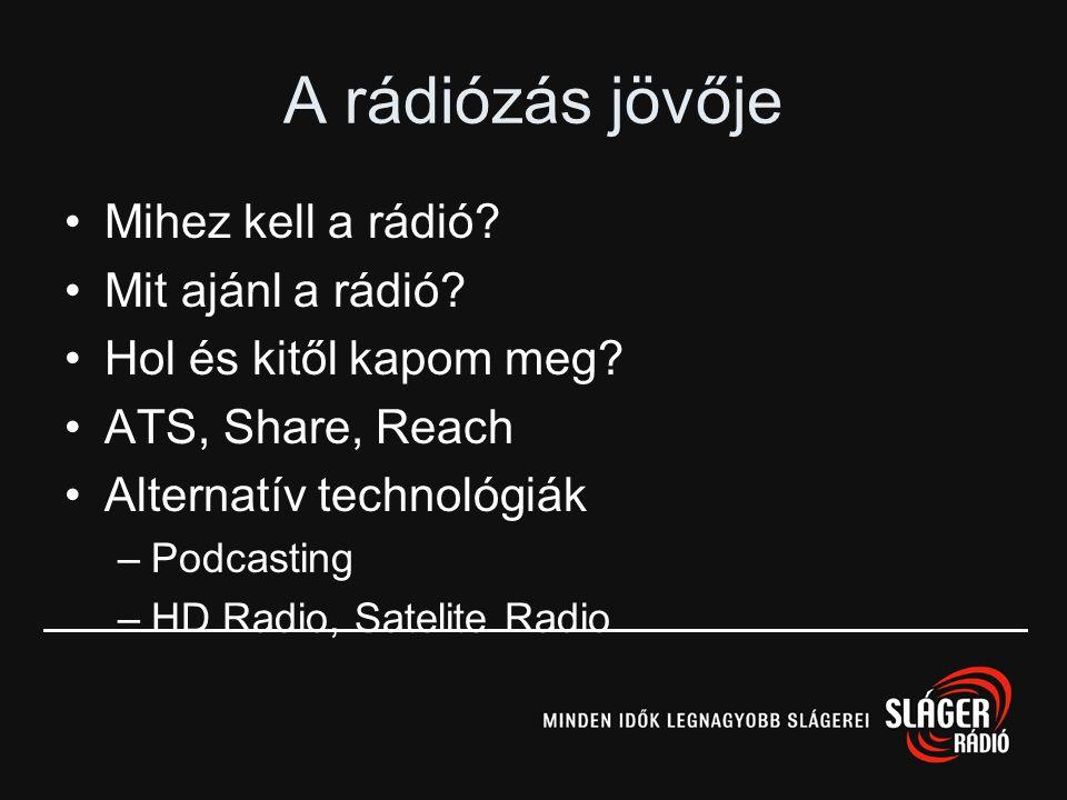A rádiózás jövője Mihez kell a rádió Mit ajánl a rádió