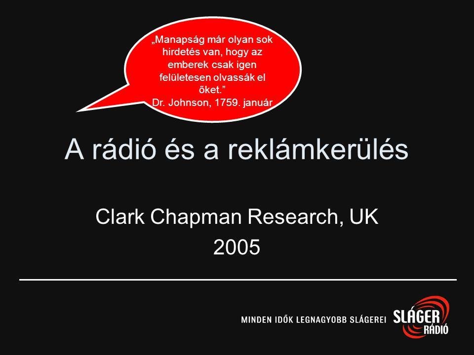 A rádió és a reklámkerülés