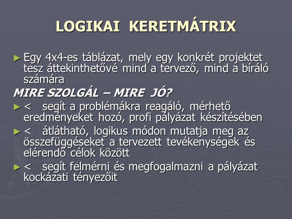 LOGIKAI KERETMÁTRIX Egy 4x4-es táblázat, mely egy konkrét projektet tesz áttekinthetővé mind a tervező, mind a bíráló számára.