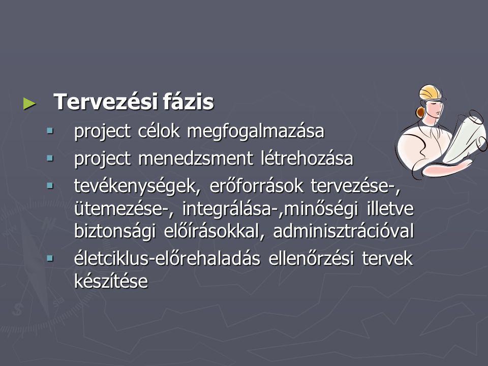Tervezési fázis project célok megfogalmazása