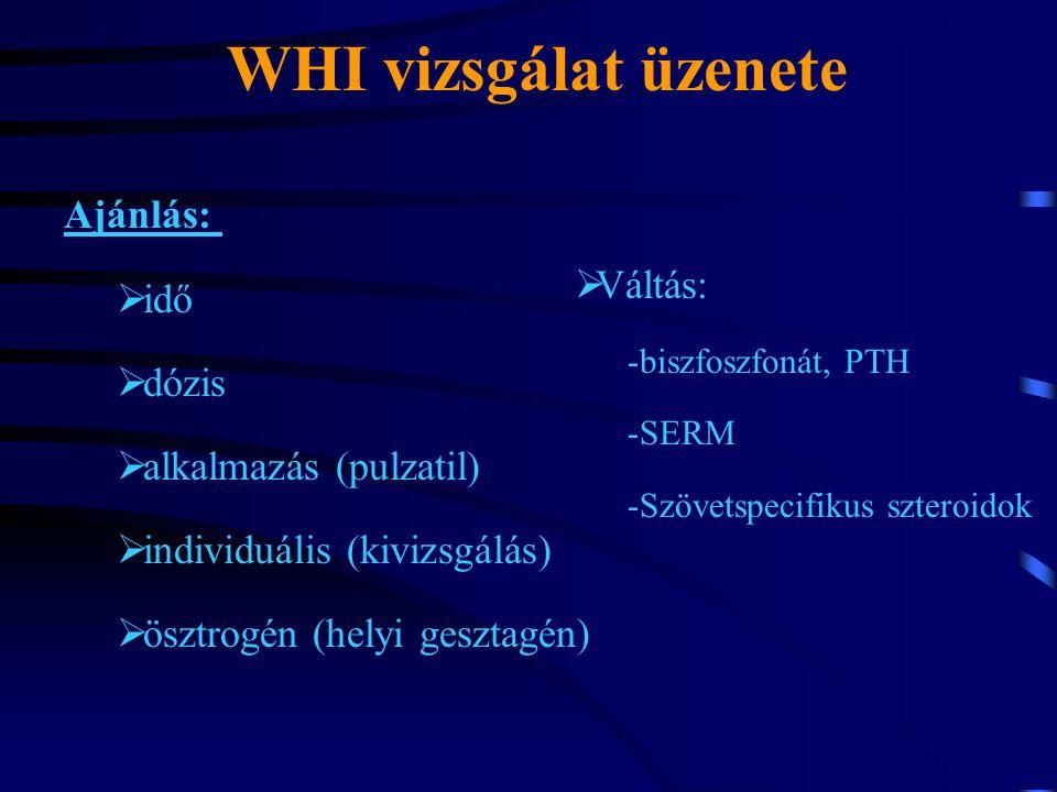 WHI vizsgálat üzenete Ajánlás: idő Váltás: dózis alkalmazás (pulzatil)