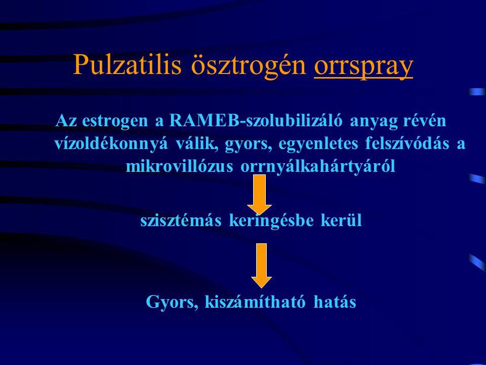 Pulzatilis ösztrogén orrspray