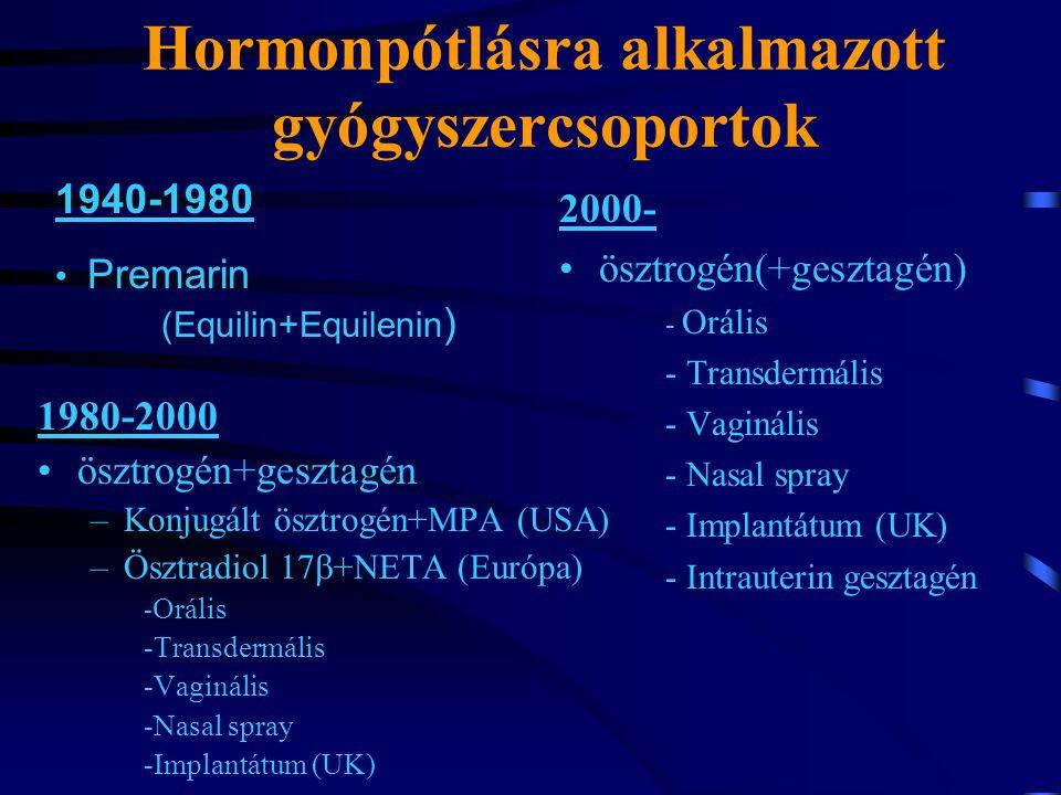 Hormonpótlásra alkalmazott gyógyszercsoportok