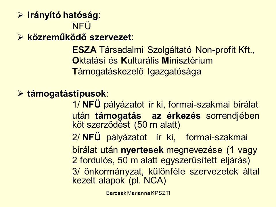 Barcsák Marianna KPSZTI