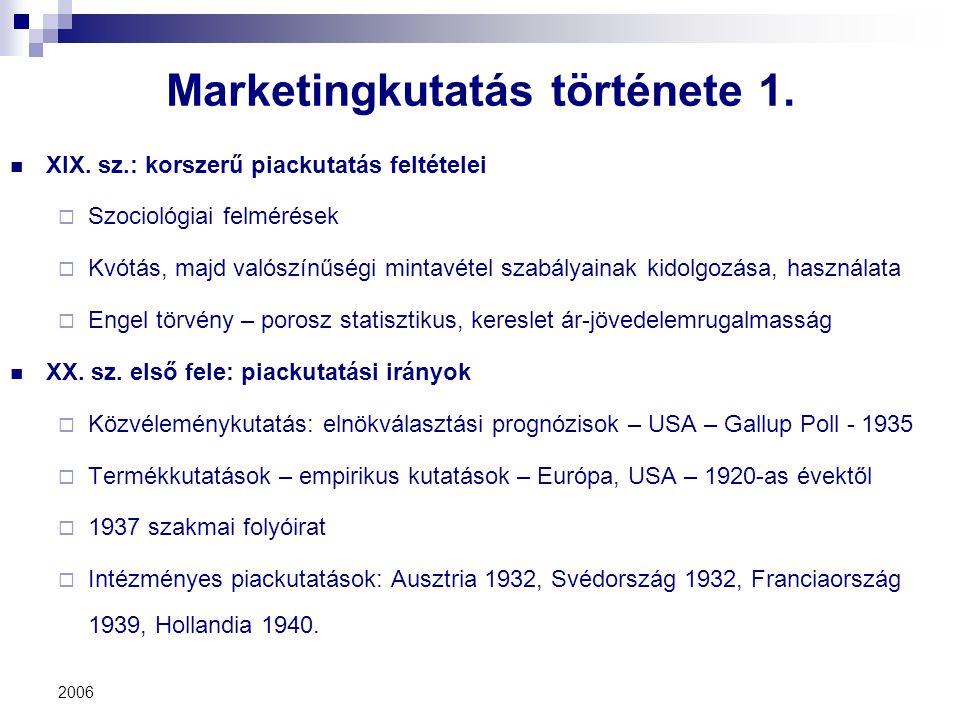 Marketingkutatás története 1.