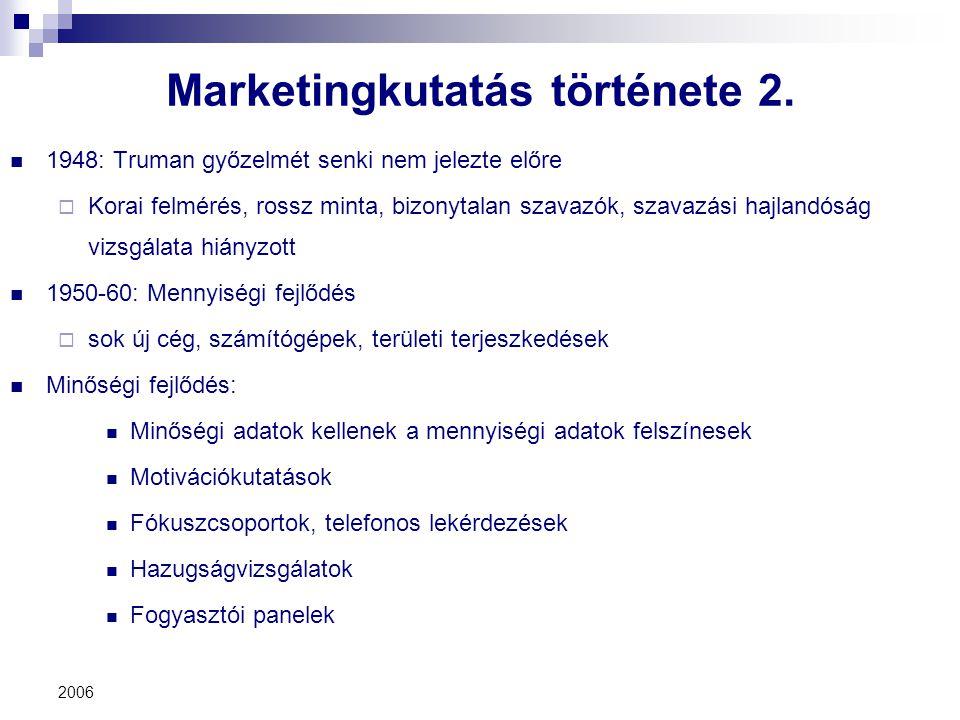 Marketingkutatás története 2.