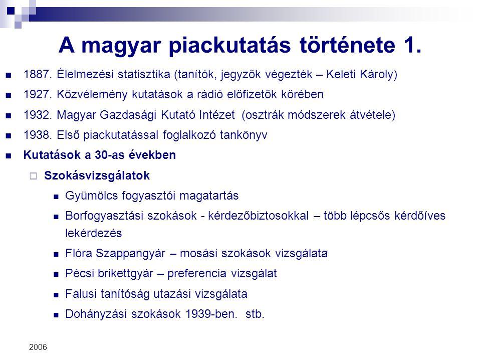 A magyar piackutatás története 1.