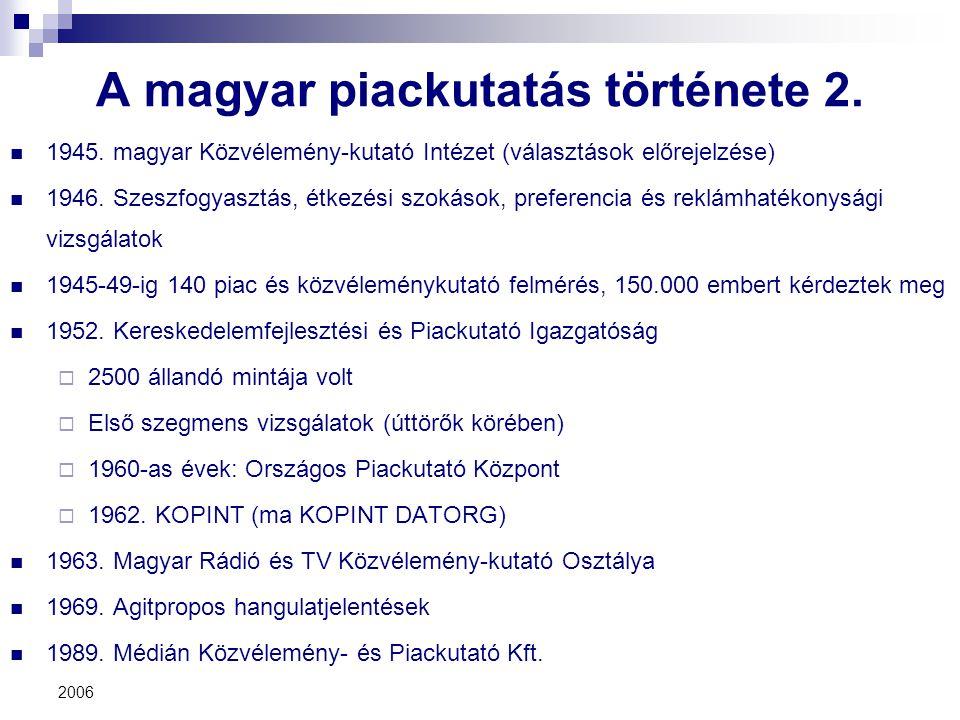 A magyar piackutatás története 2.