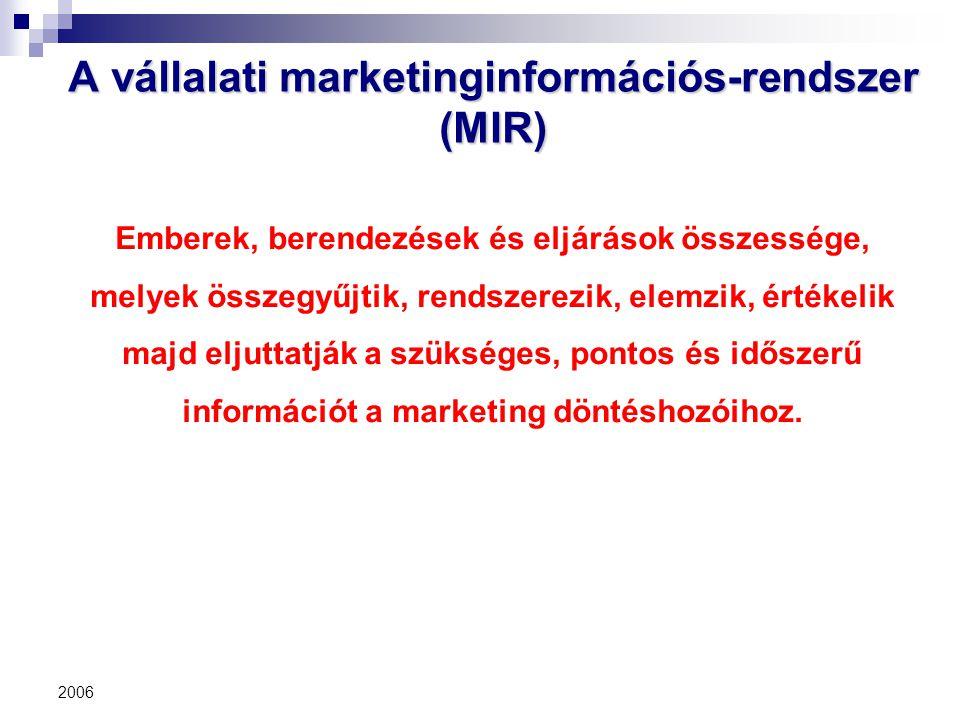 A vállalati marketinginformációs-rendszer (MIR)