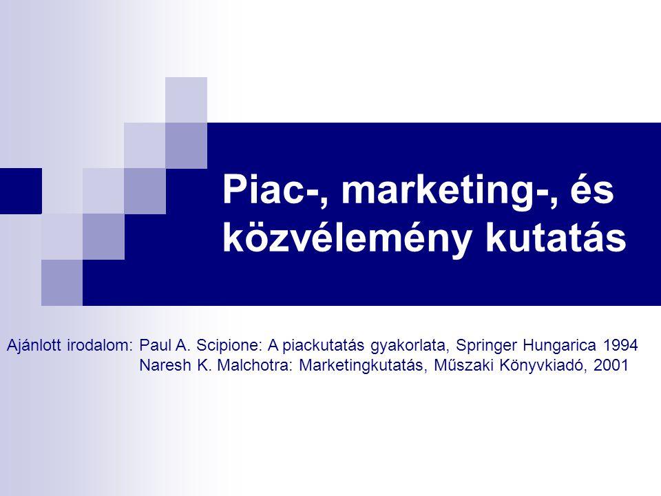 Piac-, marketing-, és közvélemény kutatás