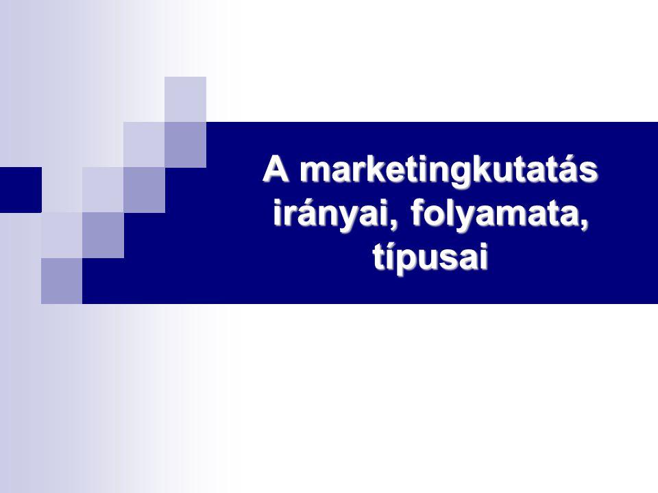 A marketingkutatás irányai, folyamata, típusai