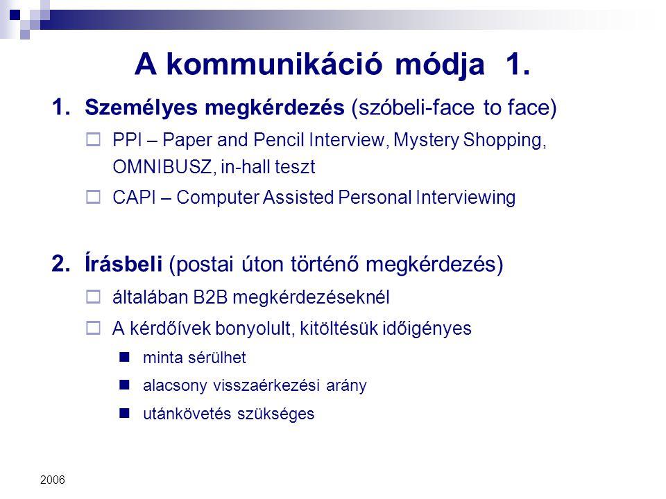 A kommunikáció módja 1. Személyes megkérdezés (szóbeli-face to face)