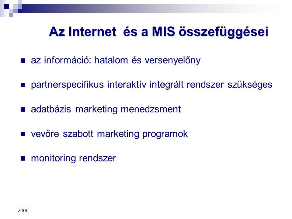 Az Internet és a MIS összefüggései