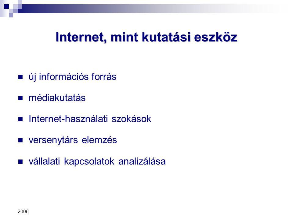 Internet, mint kutatási eszköz