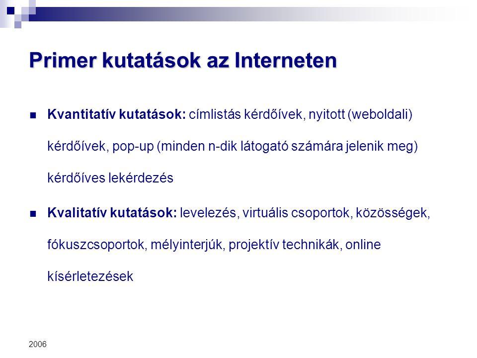 Primer kutatások az Interneten
