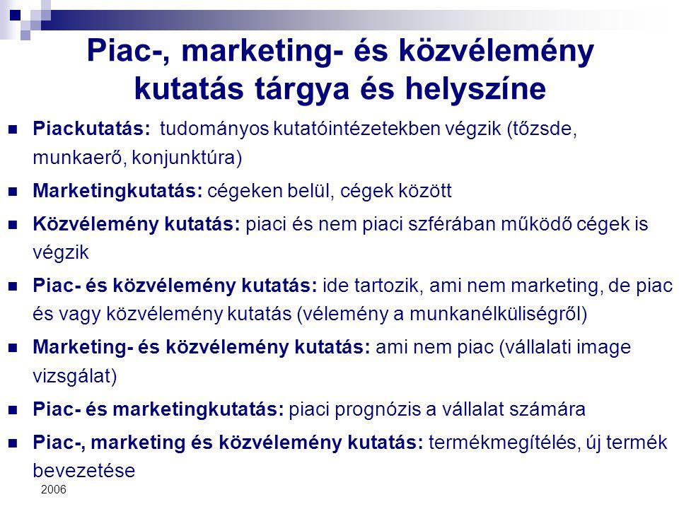 Piac-, marketing- és közvélemény kutatás tárgya és helyszíne