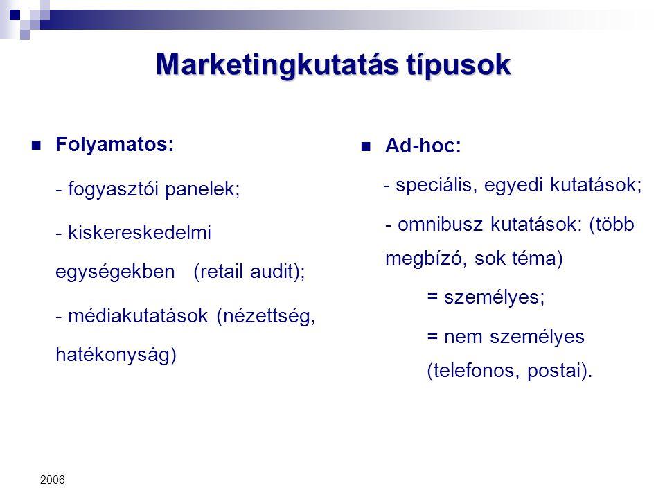 Marketingkutatás típusok
