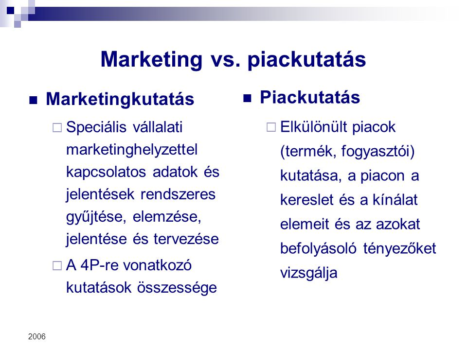 Marketing vs. piackutatás