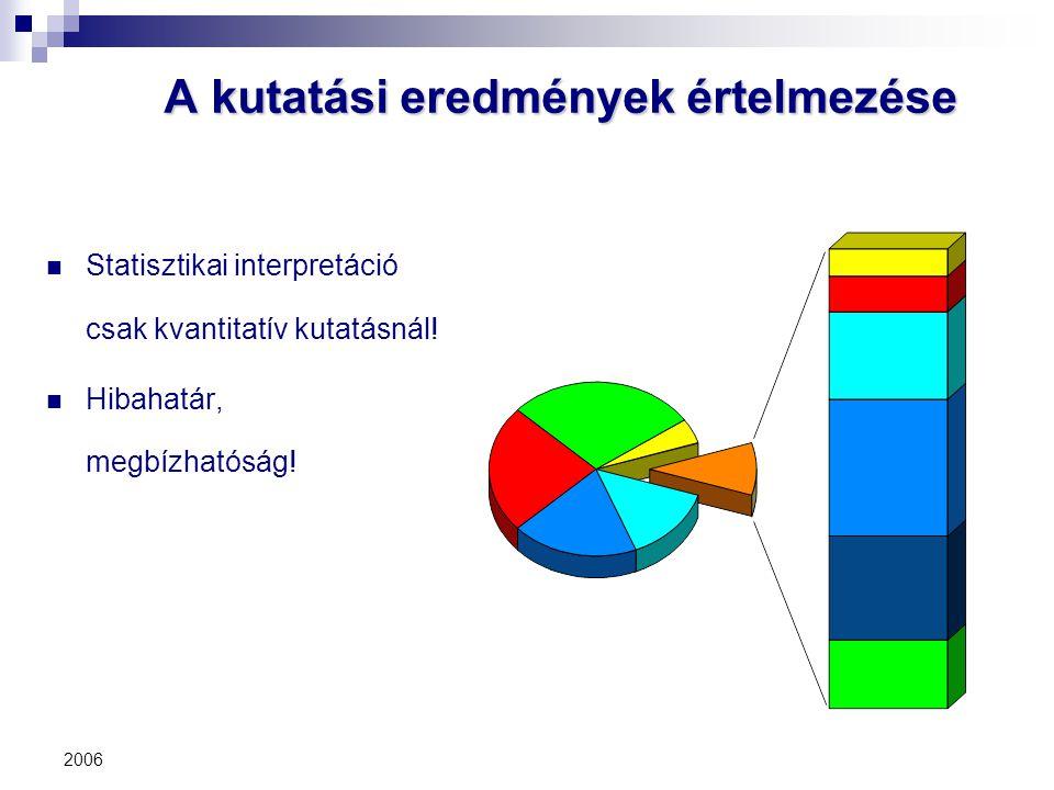 A kutatási eredmények értelmezése