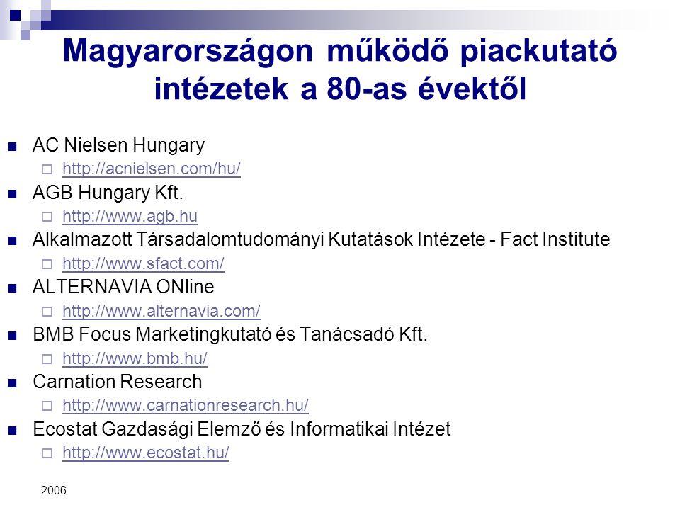 Magyarországon működő piackutató intézetek a 80-as évektől