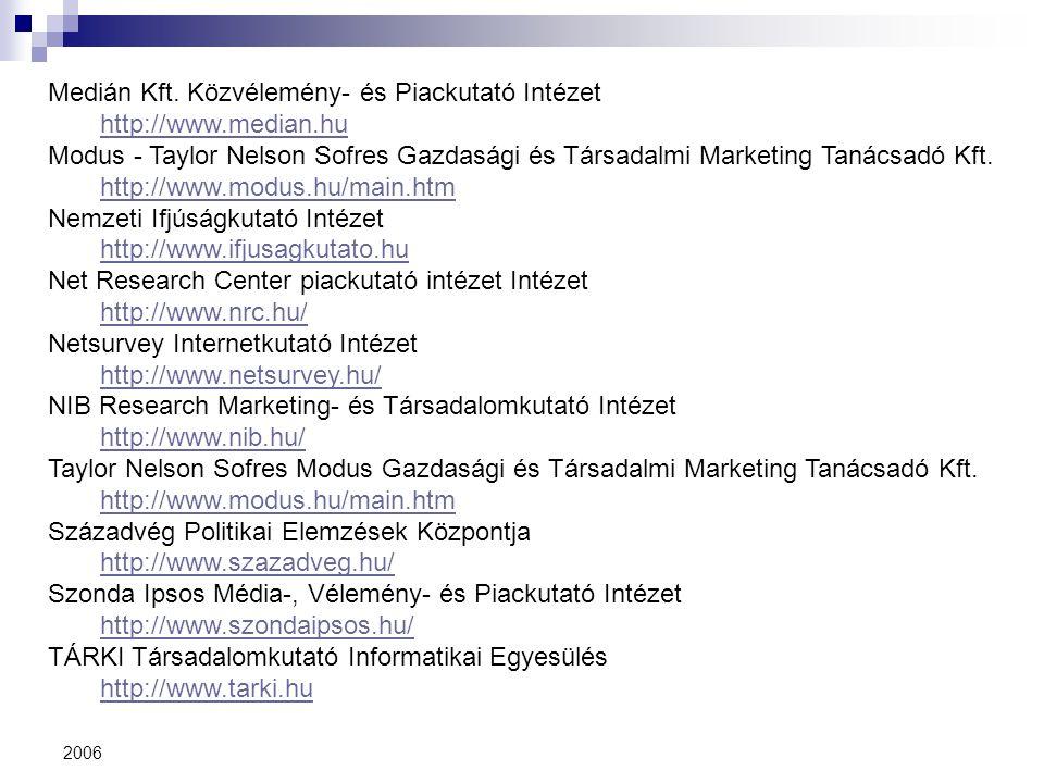 Medián Kft. Közvélemény- és Piackutató Intézet http://www.median.hu