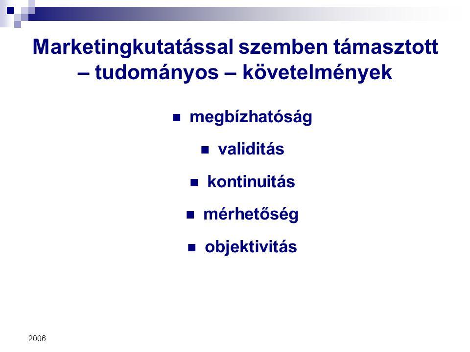 Marketingkutatással szemben támasztott – tudományos – követelmények