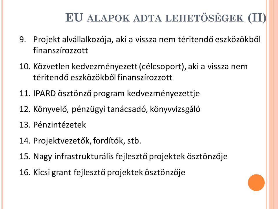 EU alapok adta lehetőségek (II)