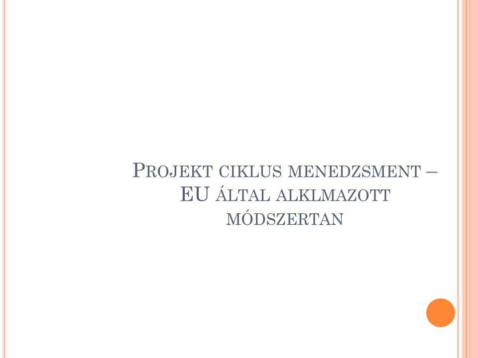 Projekt ciklus menedzsment – EU által alklmazott módszertan