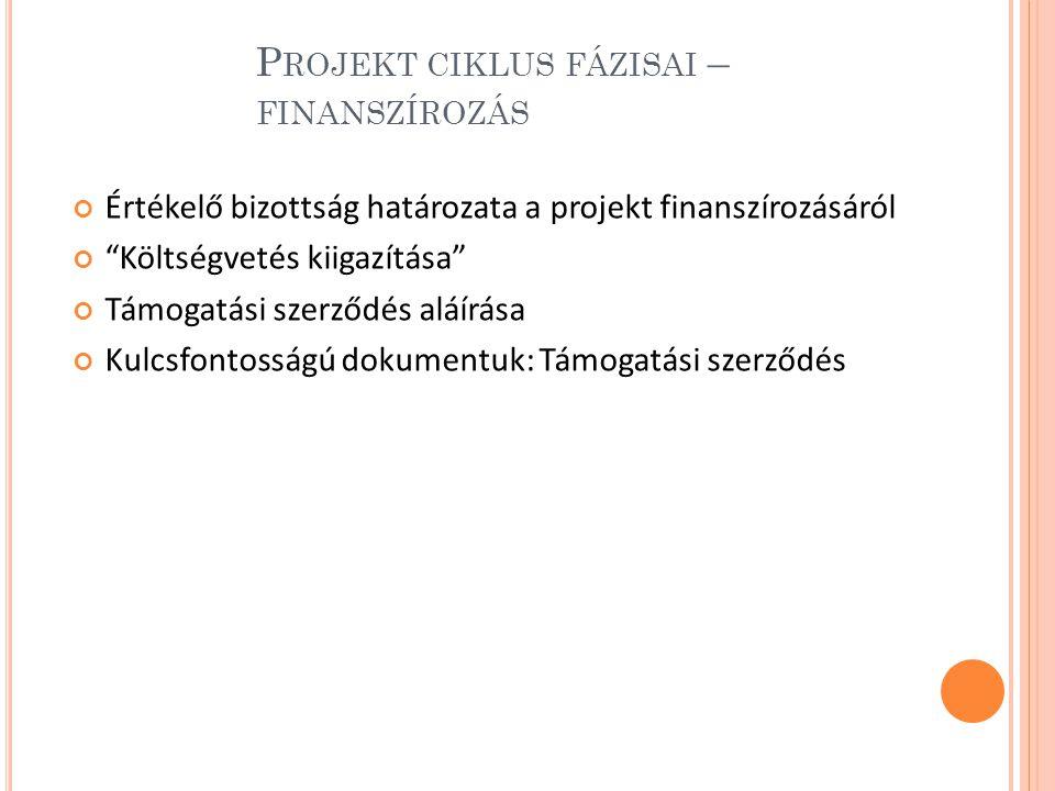 Projekt ciklus fázisai – finanszírozás