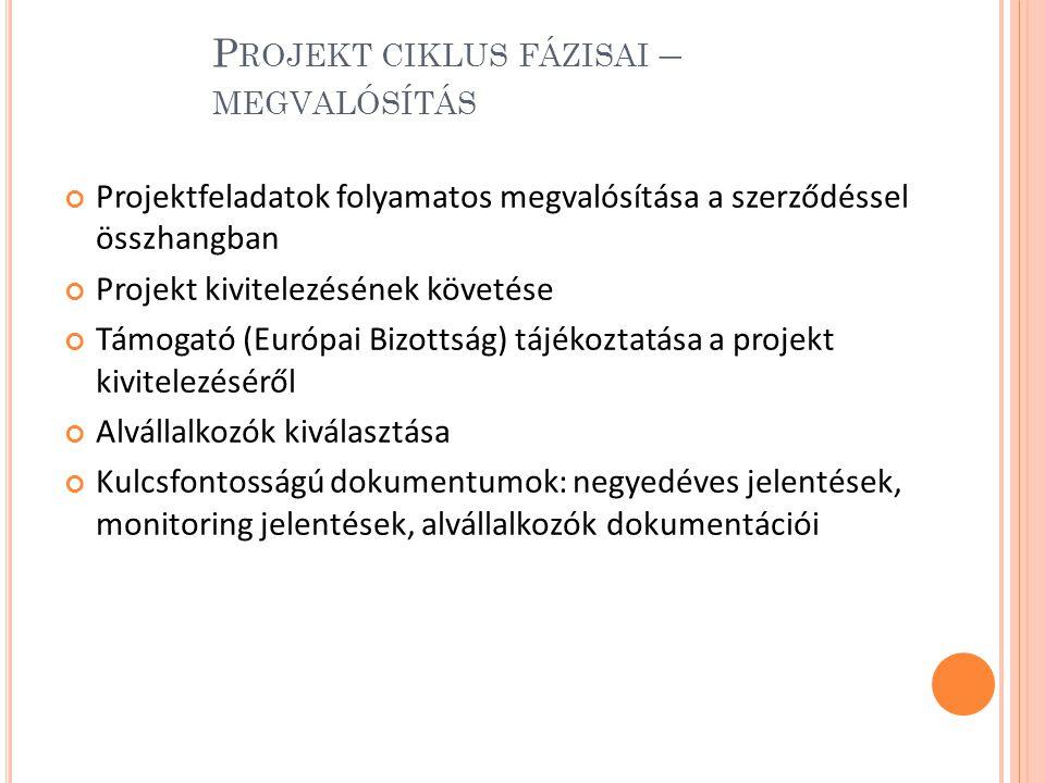 Projekt ciklus fázisai – megvalósítás