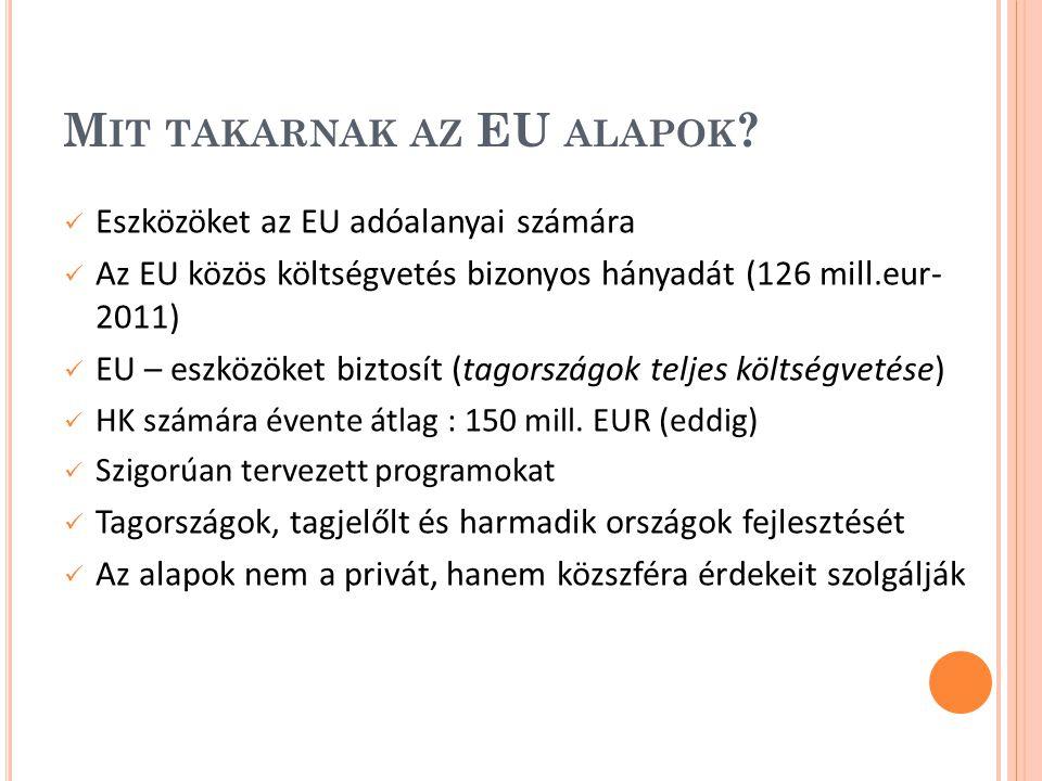 Mit takarnak az EU alapok
