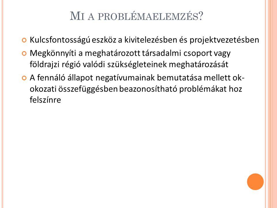 Mi a problémaelemzés Kulcsfontosságú eszköz a kivitelezésben és projektvezetésben.
