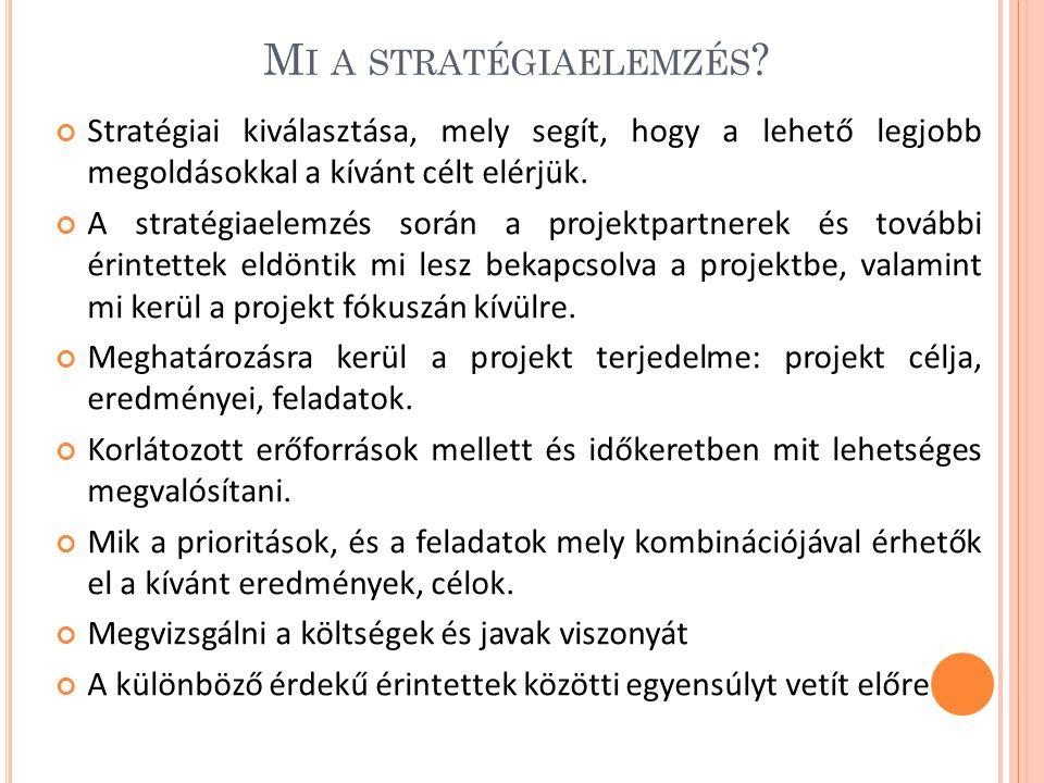 Mi a stratégiaelemzés Stratégiai kiválasztása, mely segít, hogy a lehető legjobb megoldásokkal a kívánt célt elérjük.