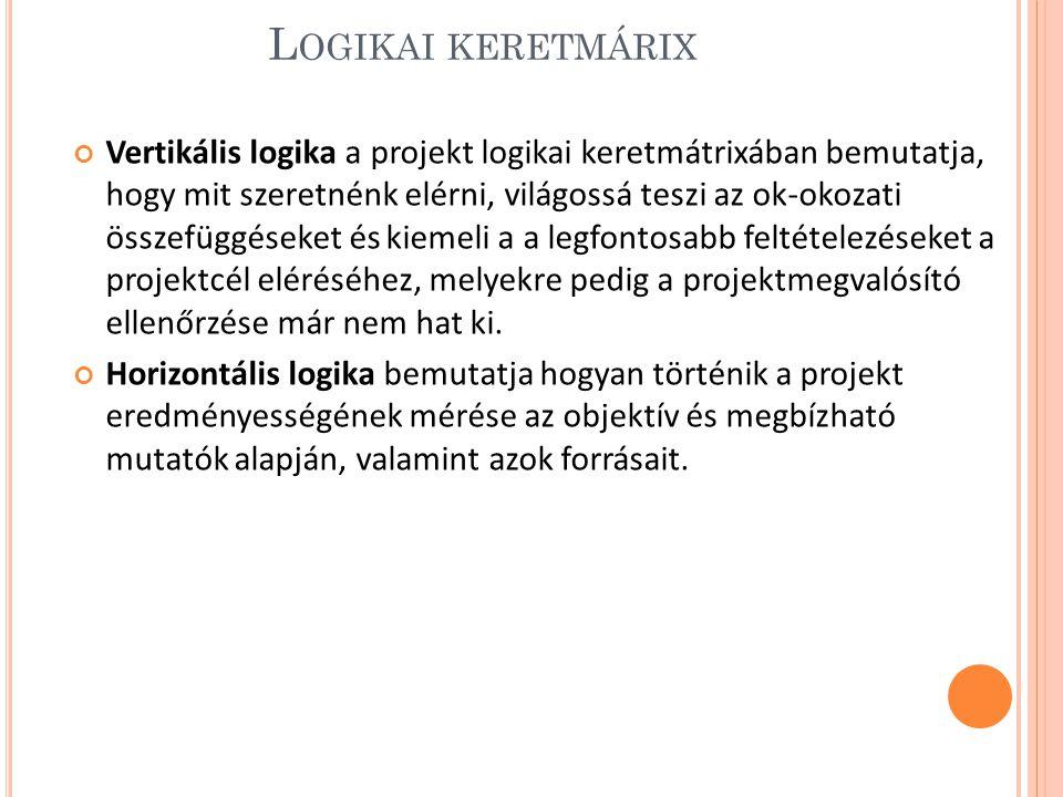 Logikai keretmárix