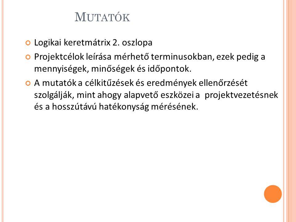 Mutatók Logikai keretmátrix 2. oszlopa