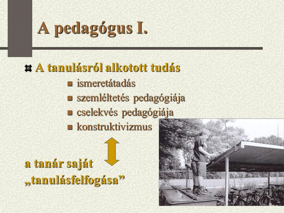 A pedagógus I. A tanulásról alkotott tudás a tanár saját
