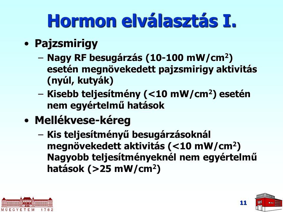 Hormon elválasztás I. Pajzsmirigy Mellékvese-kéreg