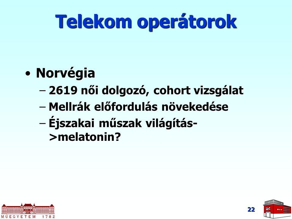 Telekom operátorok Norvégia 2619 női dolgozó, cohort vizsgálat