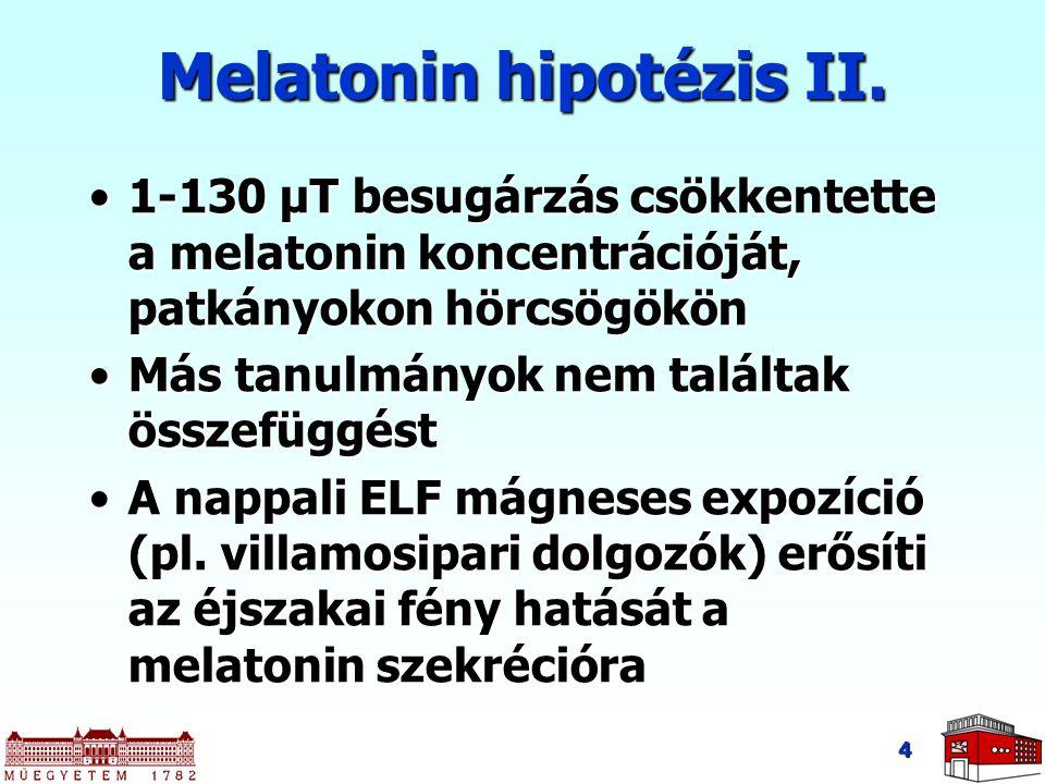 Melatonin hipotézis II.