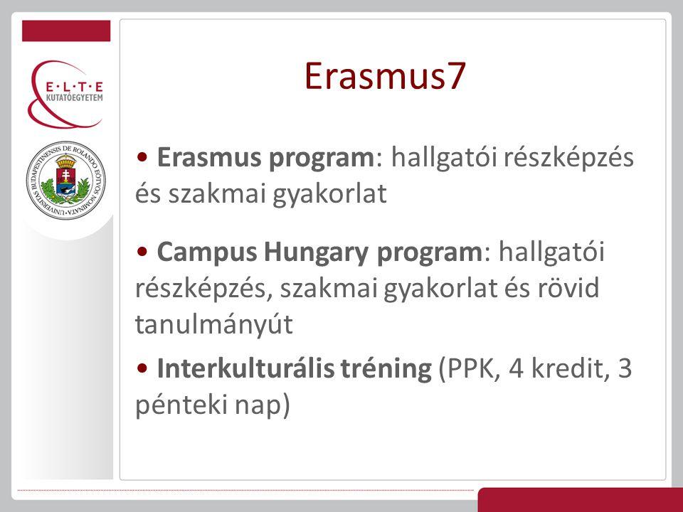 Erasmus7 Erasmus program: hallgatói részképzés és szakmai gyakorlat