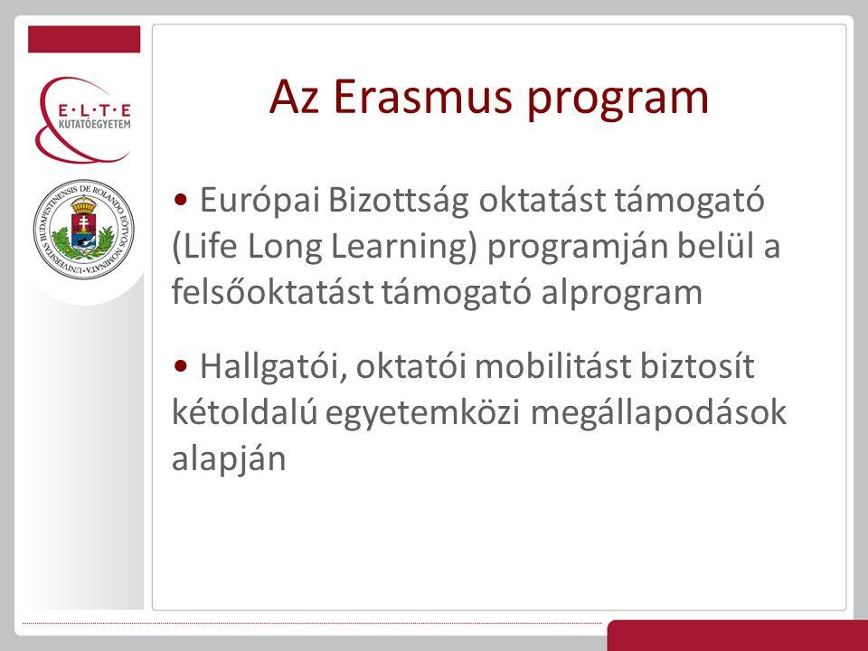 Az Erasmus program Európai Bizottság oktatást támogató (Life Long Learning) programján belül a felsőoktatást támogató alprogram.