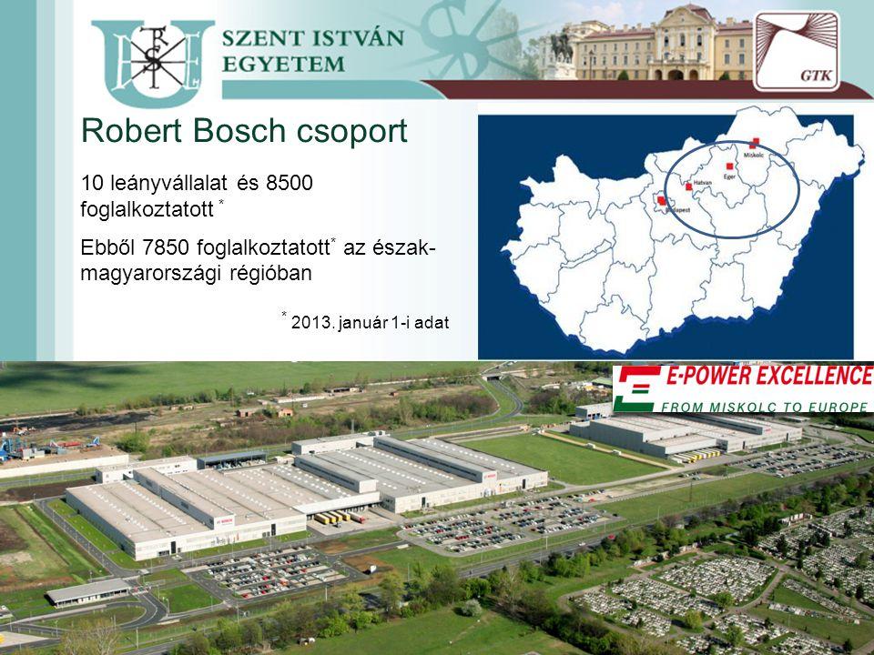 Robert Bosch csoport 10 leányvállalat és 8500 foglalkoztatott *