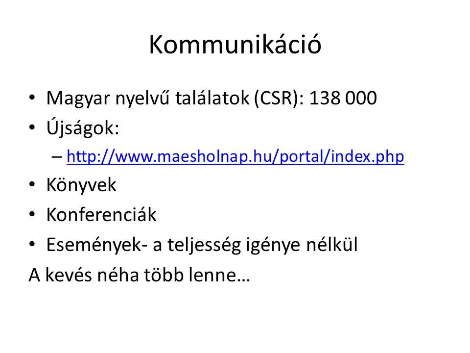 Kommunikáció Magyar nyelvű találatok (CSR): 138 000 Újságok: Könyvek