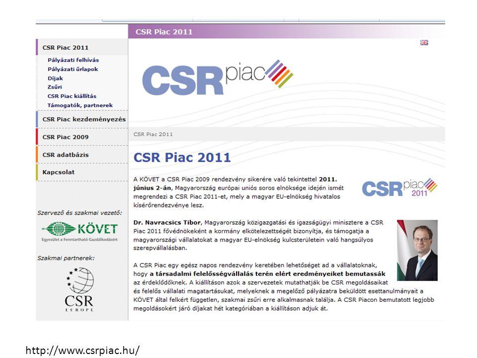 http://www.csrpiac.hu/