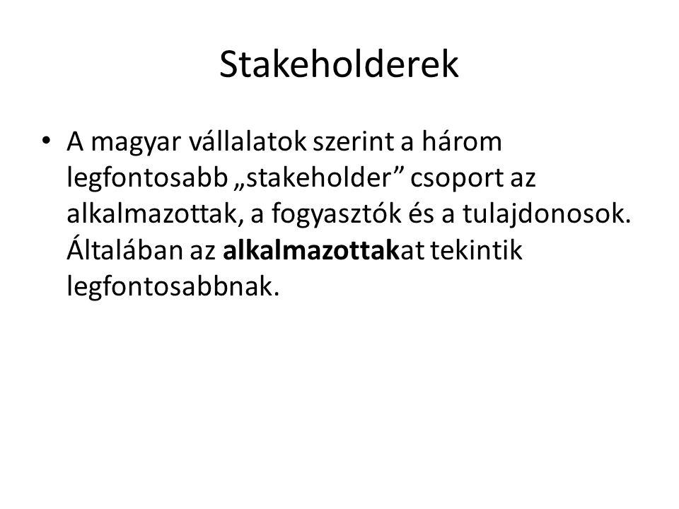 Stakeholderek