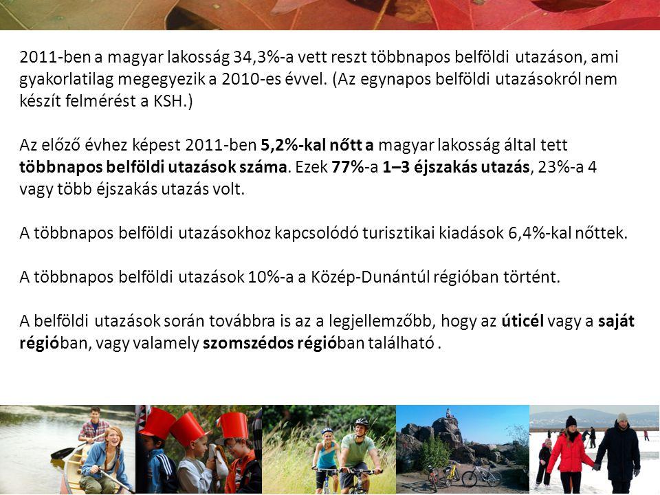2011-ben a magyar lakosság 34,3%-a vett reszt többnapos belföldi utazáson, ami gyakorlatilag megegyezik a 2010-es évvel. (Az egynapos belföldi utazásokról nem készít felmérést a KSH.)