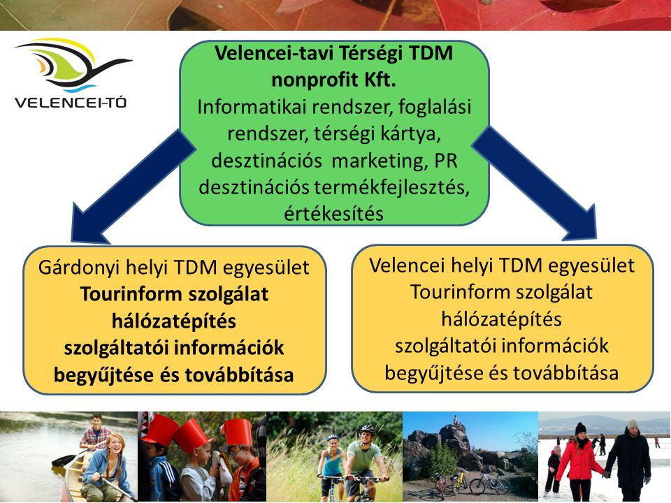 Velencei-tavi Térségi TDM nonprofit Kft.